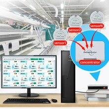 冷蔵ワイヤレス室温センサー 433mhz 温度ロガー 868 mhz/915 mhz RF リモートワイヤレス温度監視