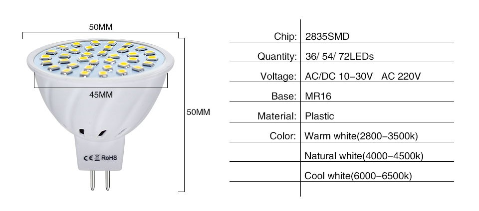 mr16 led lamp (4)