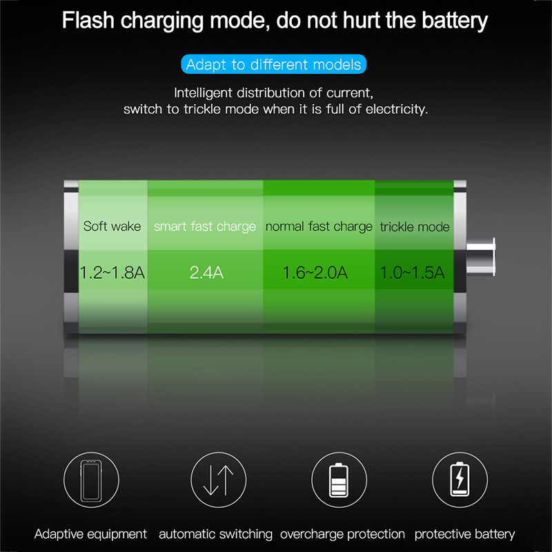 Baseus Car Charger Dual USB Car Charger Car-styling USB Charger for Mobile Phone Fast Car Phone Charger For Xiaomi Roidmi 3s 5
