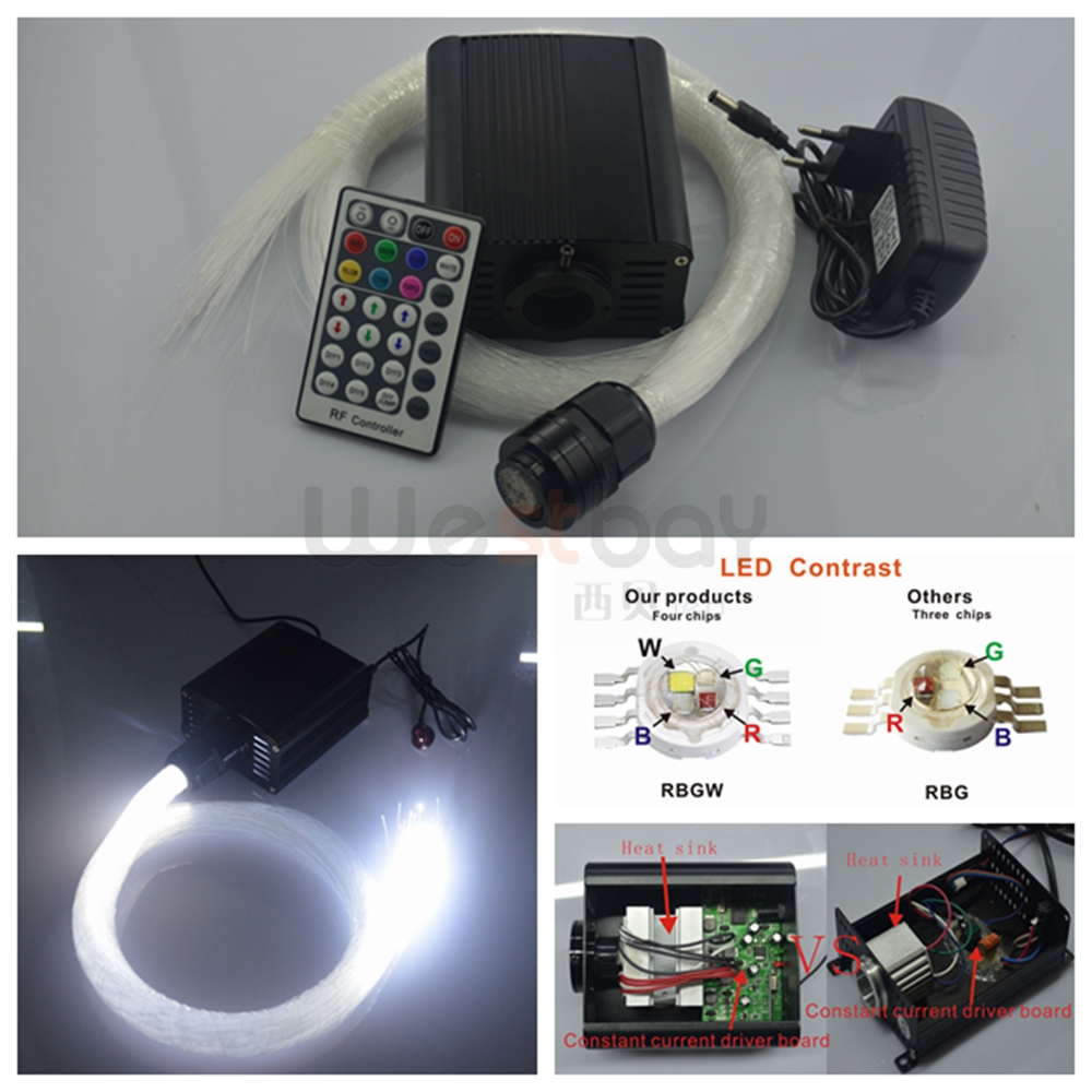2016 NEW LED Plastic Fiber Optic Star Ceiling Lights Kit 200pcs 0.75mm 2M optical fiber+28Key RF Remote 16W RGBW Light Engine 16w rgbw 200pcs 1 0mm 2m led fiber optic light star ceiling kit lights optical lighting rf 24key remote engine 5pcs crystal