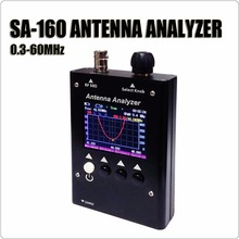 Grafis SURECOM ANALYZER MHz