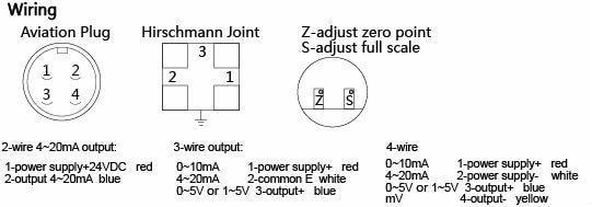 PST-HNA wiring