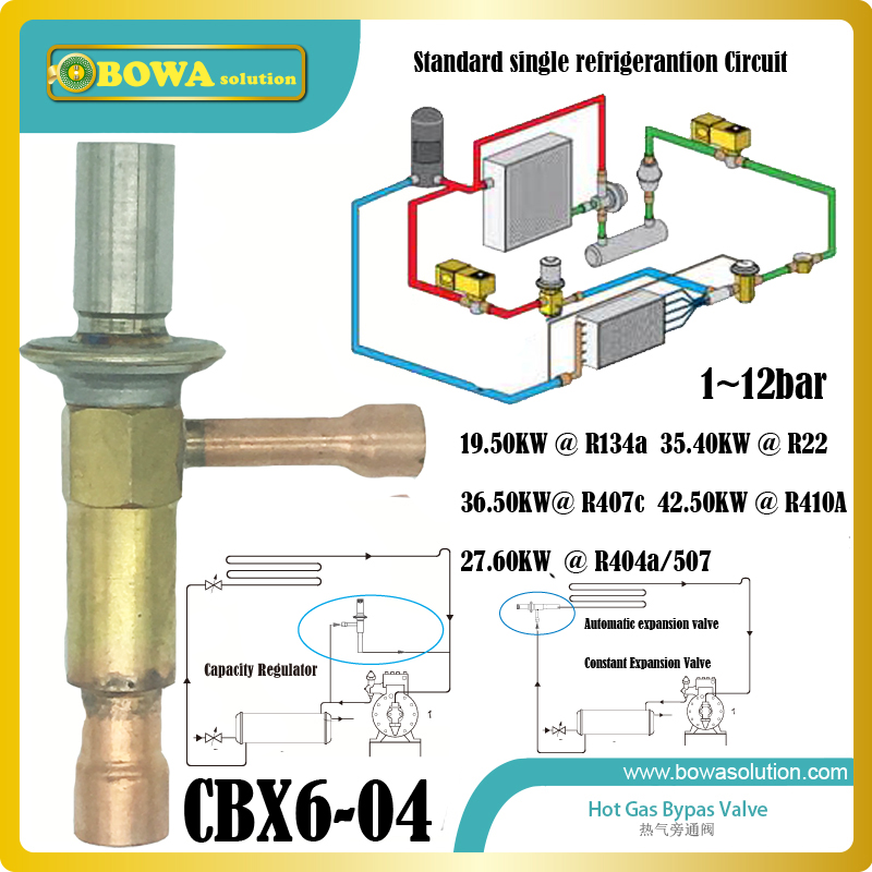 CBX6-04-R410A protect against excessively high discharge gas temperature and ensure a suitable oil temperature in compressor