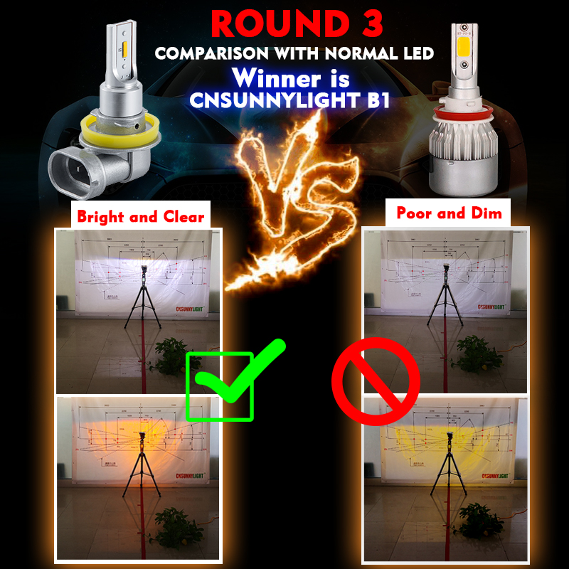CNSUNNYLIGHT H11 H8 LED Car Bulbs Fog Light 9005 HB3 9006 HB4 2400Lm 6000K White 3000K Yellow H9 H16 High Power Auto DRL Foglamp (3)