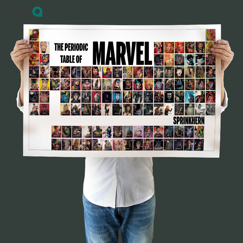 Frameless Canvas Painting Wall Picture the Periodic Table of the Marvel Superhero Poster Wall Art Painting Picture