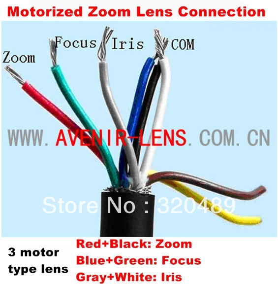 Wiring Diagram For Cctv Lens - Wiring Diagrams Dock