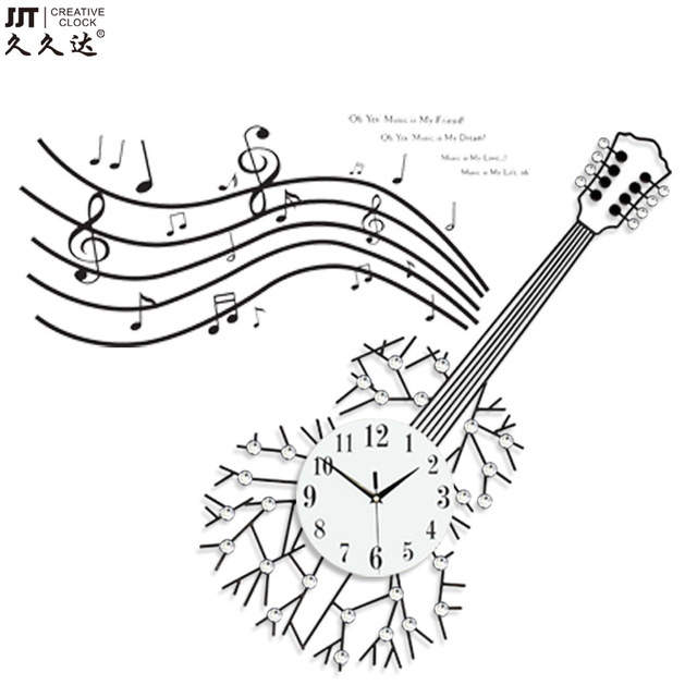 Ibanez Guitar Identification