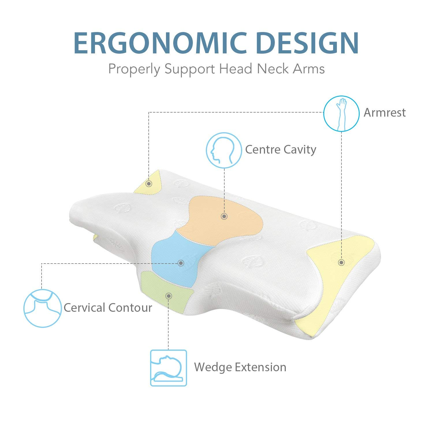 Image 4 - CPAP PillowMemory Foam Neck PillowMassage Ergonomic Anti snoring Sleeping Pillow Aid Bedding Supplies with Pillowcase-in Sleep & Snoring from Beauty & Health