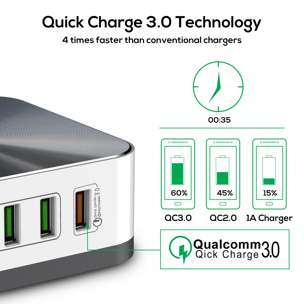 TOPK 8-Port Quick Charge 3.0 USB Charger EU US UK AU Plug Desktop Fast Phone Charger Adapter for iPhone Samsung Xiaomi Huawe