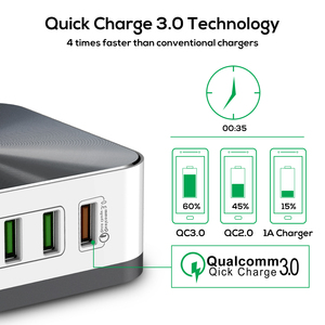 Image 2 - TOPK 8 Port Quick Charge 3.0 USB Charger EU US UK AU Plug Desktop Fast Phone Charger Adapter for iPhone Samsung Xiaomi Huawe