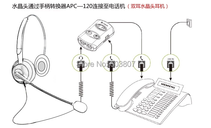 Poly  Soundstation Vtx1000 User Guide in addition Payphone Handset Wiring Diagram moreover Ttpad also Payphone Handset Wiring Diagram besides Telephones. on modular phone cord wiring diagram