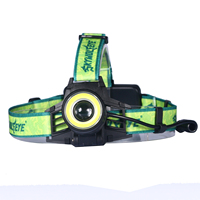SKYWOLFEYE XPE COB Mode LED Headlamp Headlight 1000Lm Rechargeable Zoomable Outdoor Head Light Lamp 18650 Battery Fishing Torch