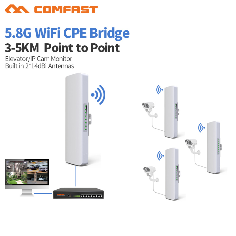 3-5KM 2018 Comfast 300Mbps 5.8Ghz outdoor Access Point 2*14dBi WI-FI Antenna wireless bridge CF-E312A WIFI CPE Nanostation wifi 2 4g 3dbi wi fi antenna black