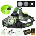 100% New Original BORUit Brand Healamp led Headlight Full set USB Cable + Manual +Cloth Bag+ 2x 18650 Battery +Connector