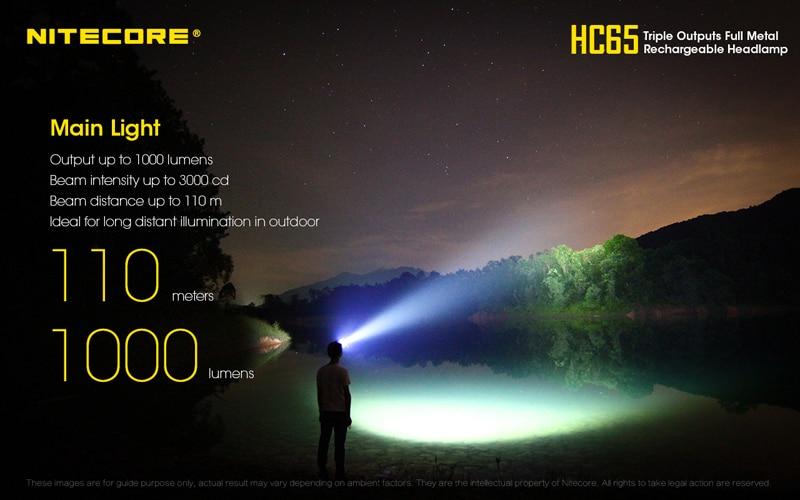 Nitecore HC65 1000 Lumens Rechargeable Headlamp (10)
