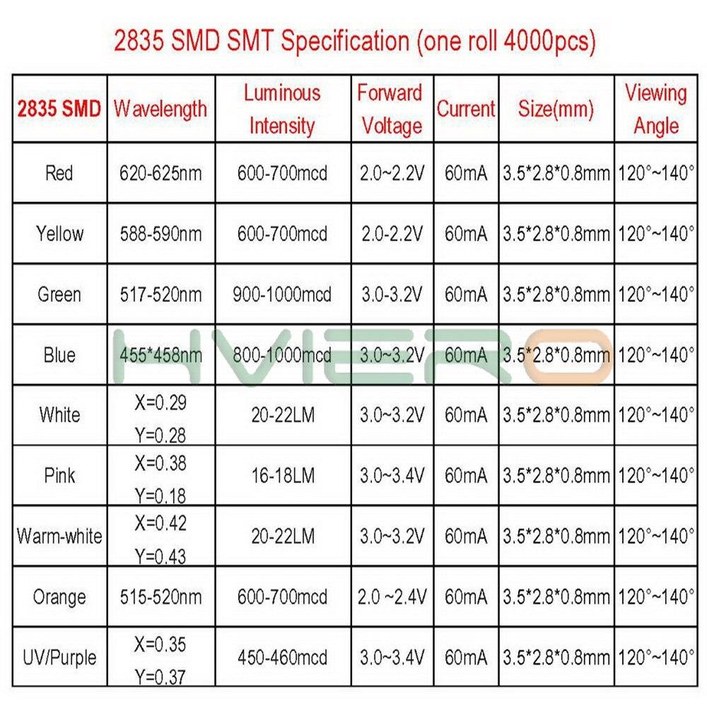 500 pcs SMD SMT 3528 Super bright Red LED lamp Bulb GOOD QUALITY