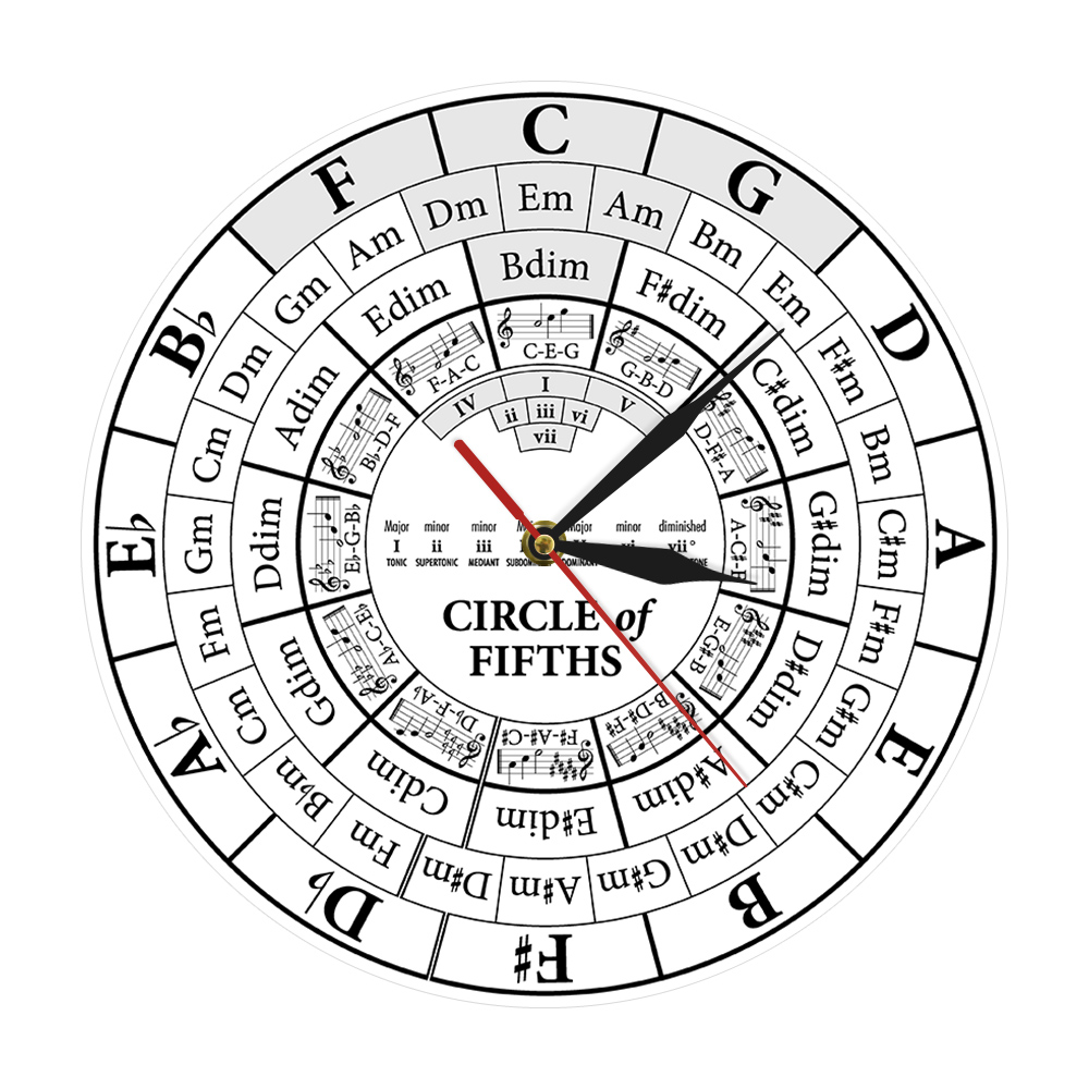 Circle Of Fifths Musician Composer Music Teaching Aid Modern Hanging Wall Watch Musician Harmony Theory Music Study Wall Clock