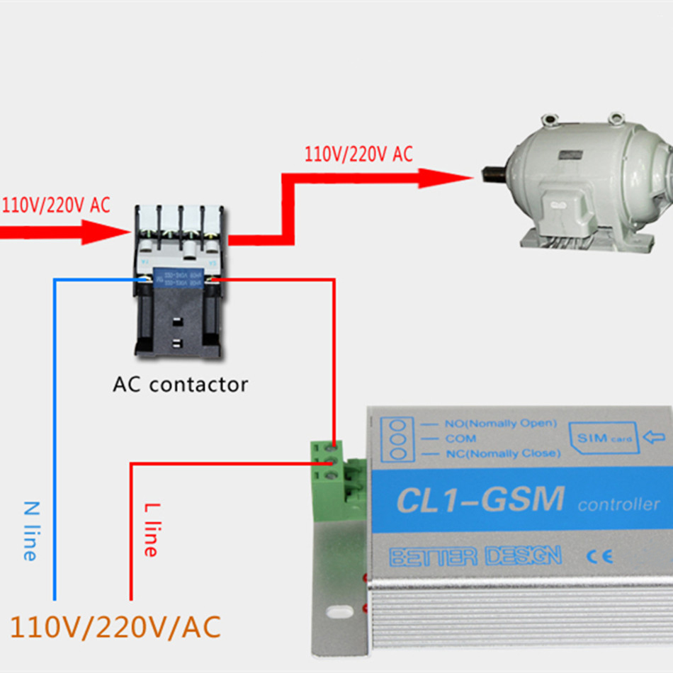 CL1-GSM Mobile Phone Remote Control Switch Relay Intelligent SMS Fetion