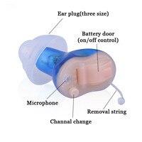 Программирование цифровой слуховой аппарат Цифровой ITC CIC 8 Каналы 12 полос отвечать на телефонные звонки без помех S 17A
