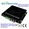 Hd-sdi EFP оптического волокна мультиплексор передачи RS232 / RS422-Tally / интерком-бесплатная HD-SDI с обратным видео ( AV ) и Genlock
