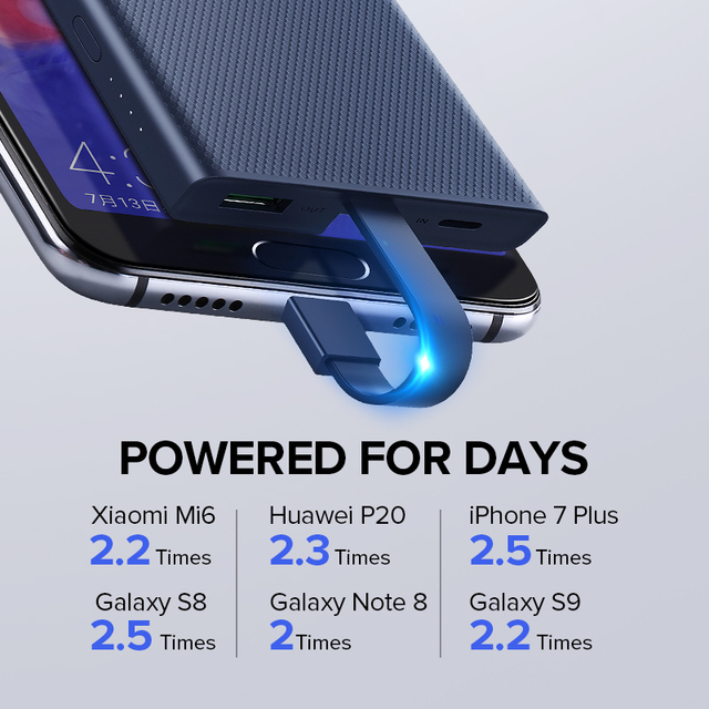 Ugreen 10000mAh Power Bank 18W Quick Charge 3.0 Powerbank External Battery Charger Pack For Xiaomi Mobile Phone Type C Poverbank 2