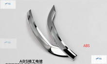 ABS Side Door Rearview Mirror Strip Cover Trim 2 pcs For Skoda Octavia MK3 A7 2015 2016