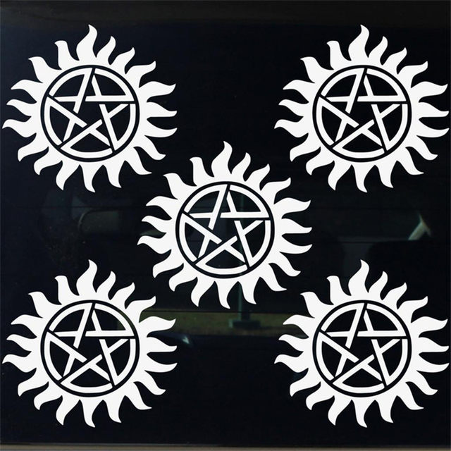 Detail Feedback Questions about Anti Possession Symbol