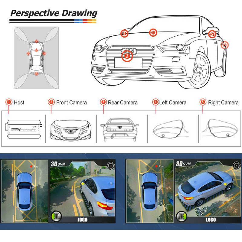 Greenyi 3D HD 360 автомобилей Surround View мониторинга Системы, вид птицы Системы, 4 Камера DVR HD 1080 P Регистраторы/мониторинга парковка
