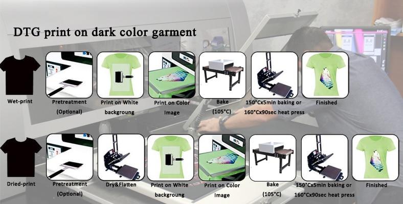 dark color print