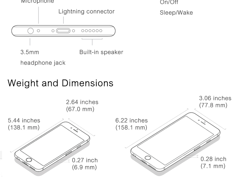 Unlocked Apple iPhone 6 1GB RAM 4.7inch IOS Dual Core 1.4GHz 8.0 MP 3G WCDMA 4G LTE iPhone 6 16GB gold 10