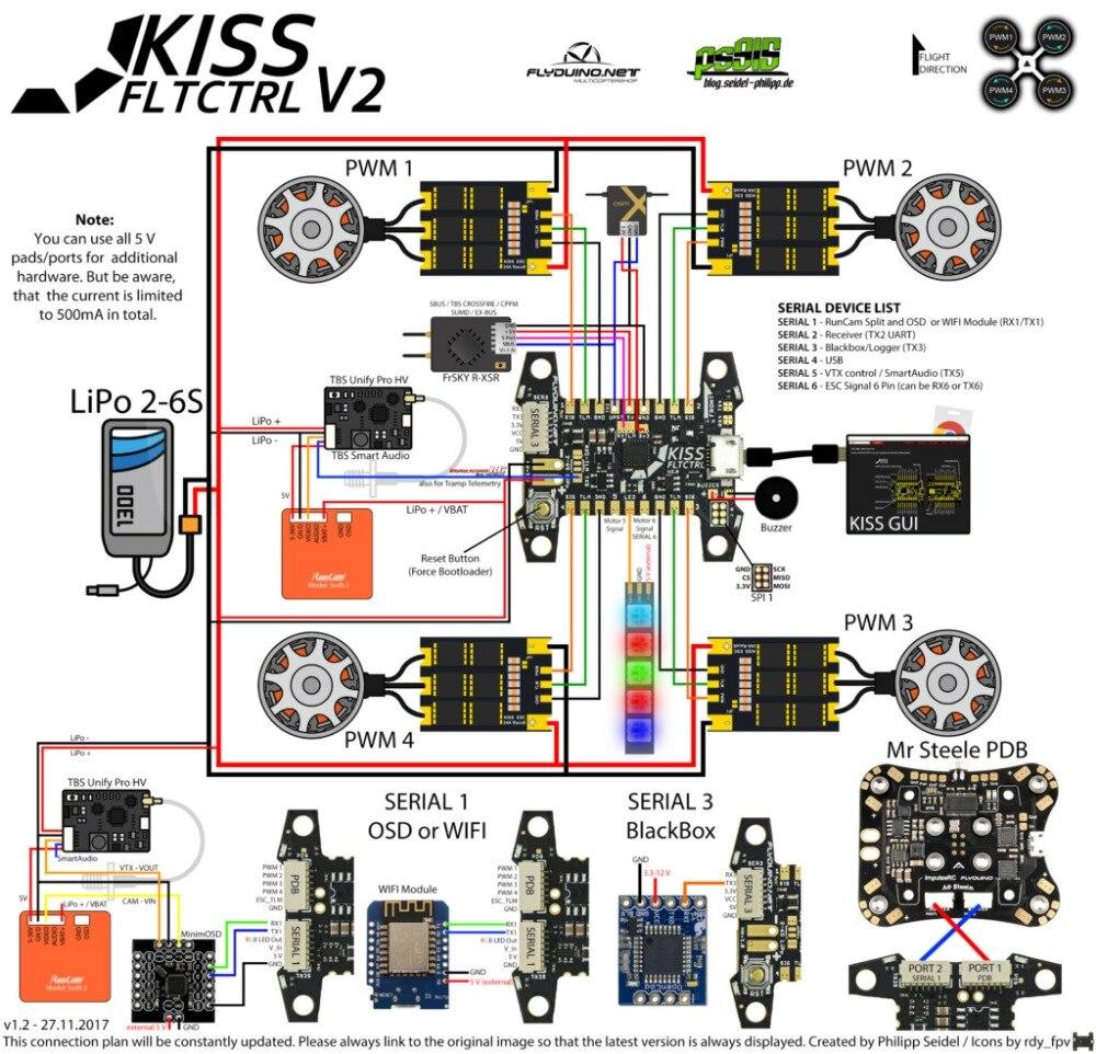 Kiss 3 Humbucker Wiring Diagram from ae01.alicdn.com