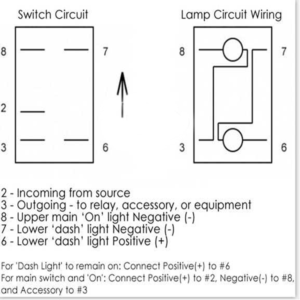 Fiero Tail Light Diagram Trusted Wiring Diagrams Schematic Gt Lights 1985 Electrical