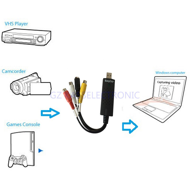 2017 new VHS to PC converter, convert any analog video to PC, work for windows7 32bit, Free shipping