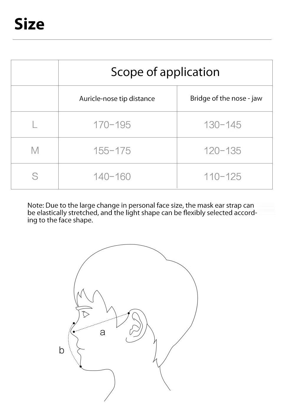 Xiaomi Mijia Smartmi Filter Mask Block 97% PM 2.5 with Ventilating Valve Long-lasting TPU Material 3 PCS Filter Mask Smart Home (14)