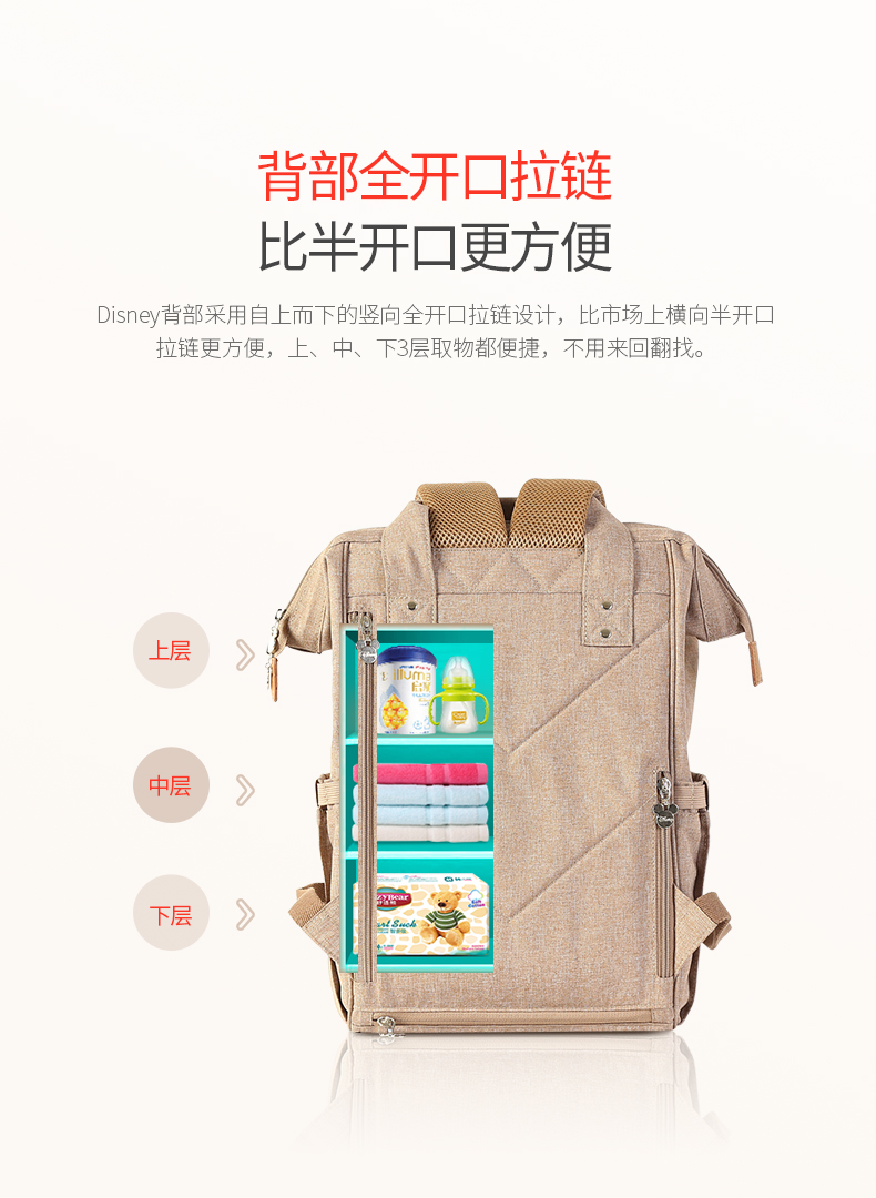 HTB1T3GzlrsrBKNjSZFpq6AXhFXat Disney Backpacks Mummy Bag Multifunction Large Capacity Double Shoulder Travel bags Baby Handbag Bottle Insulation Chair Bags