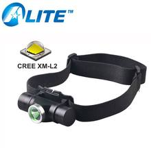 TMWT led cree xml2 t6 usb light 3000lm rechargeable 18650 headlamp powerful head torch lamp without battery(China)