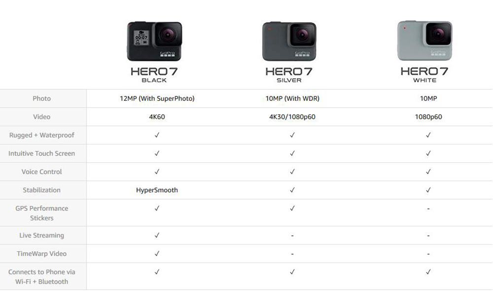 HERO7 HERO Pound Week's 32