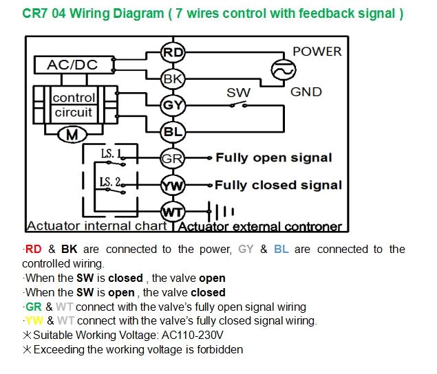 AC110~230V Plastic motor control valve,DN15 PVC electric ball valve with  instruction