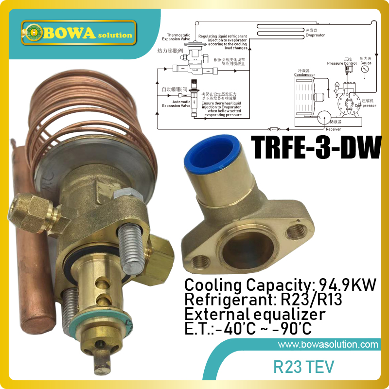 95KW disassemble R23 R13 thermostatic expansion valve matches 84m3 h LBP compressor such as copland D6SF