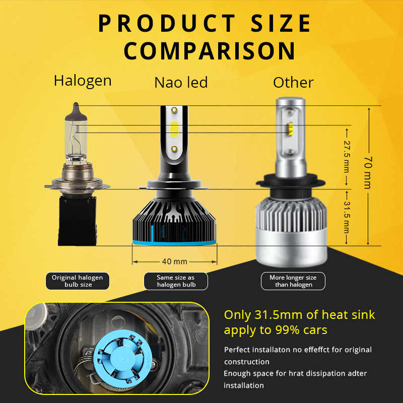 NAO h7 led h4 led bulb h1 led lamp for auto h11 car headlight 12V motorcycle light hb4 9006 Car Accessories hb3 9005 h9 h8 6000K