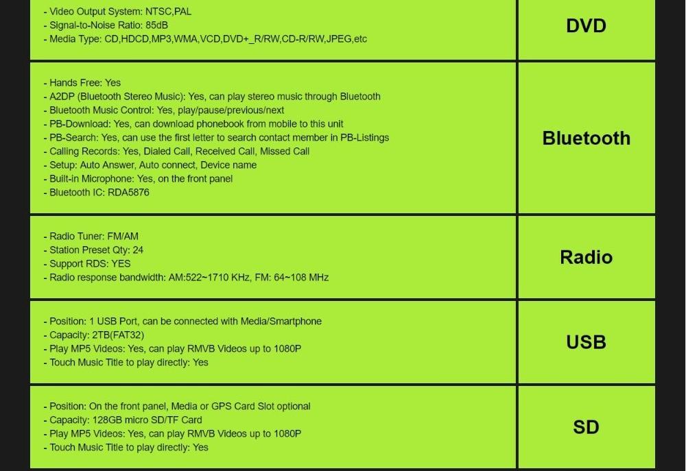 for HONDA CRV 2007-2011 GPS Navigation 8