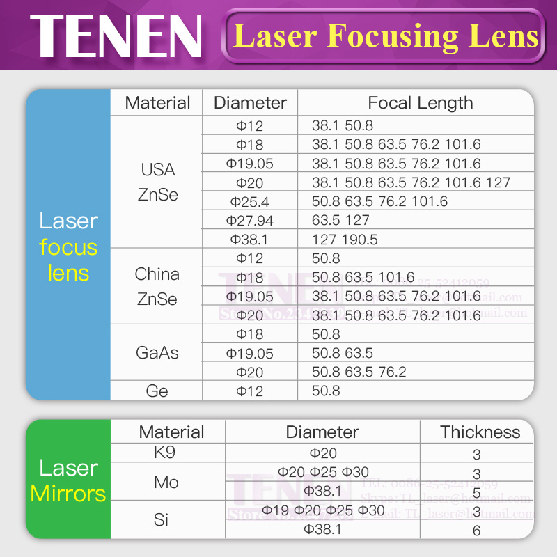 Image 2 - China PVD ZnSe Dia.12 18 19.05 20mm FL38.1 50.8 63.5 76.2 101.6mm CO2 Laser Focus Lens For Co2 Laser Cutting Engraving Machine-in Lenses from Tools