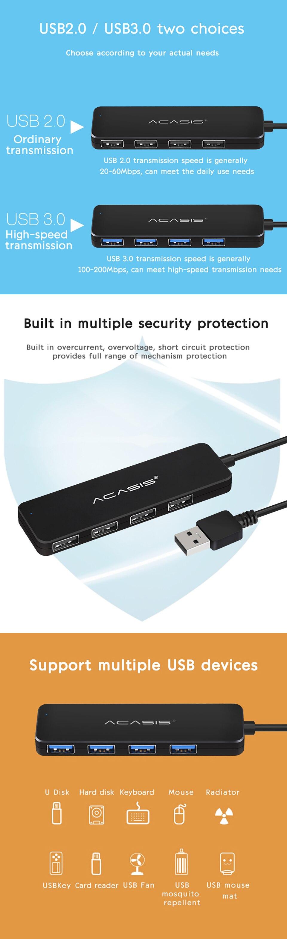 Acasis USB 3.0 Hub 4 Port External USB Splitter 2.0 with Micro Hub USB 3,0 Port Charging for iMac Accessories USB Extension#30