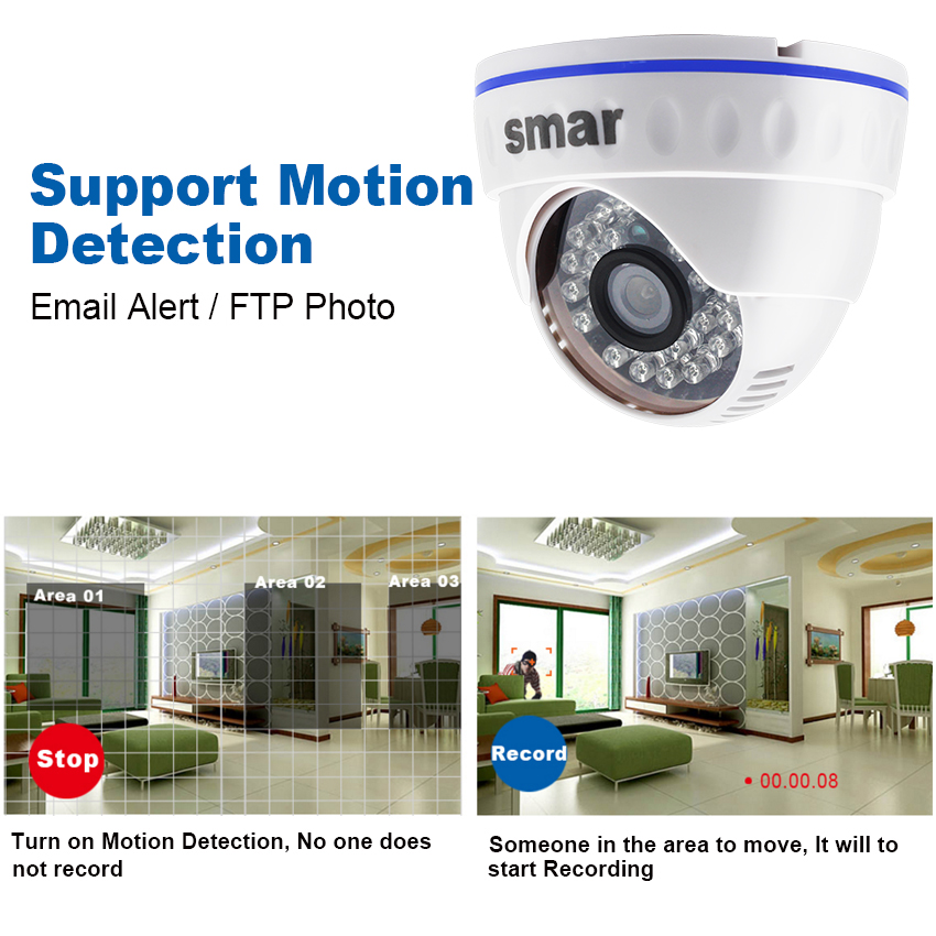 Image 2 - Smar Onvif Full HD H.265 20FPS 1080P IP Camera H.264 720P Security Dome Camera 24 IR LEDS POE/External Audio Optional XMEYE-in Surveillance Cameras from Security & Protection