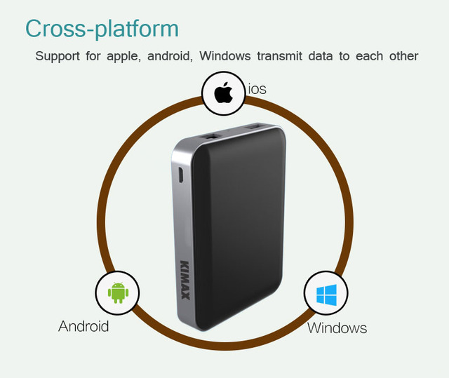 Portable hard disk  cases USB 3.0 power bank function universal sata hdd enclosures wifi router storage multifunction hdd caddy