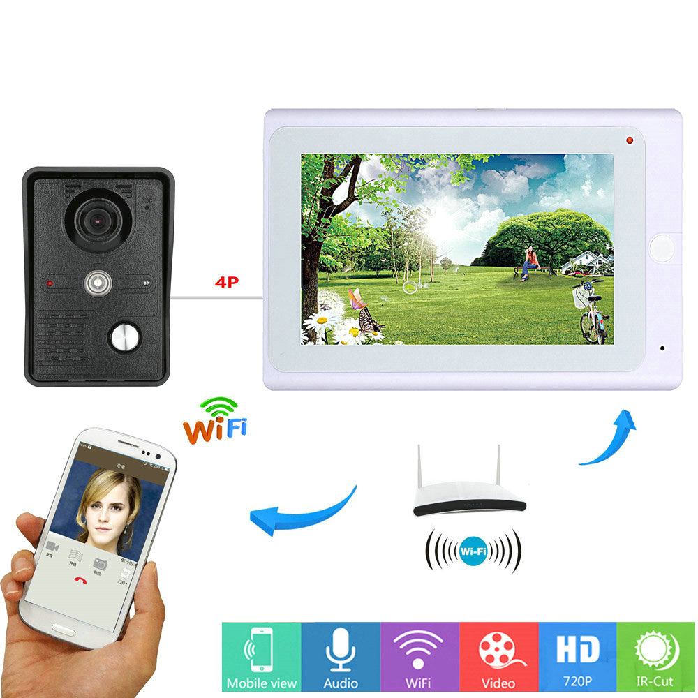 7inch Wireless Wifi/Wired Video Door Phone Doorbell Intercom Entry System With IR-CUT HD 1000TVL Wired Camera Night Vision
