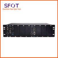 GEPON OLT, FTTH 2 PON poort olt met PON optische modules, Dual power, populaire In markt.