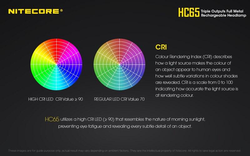 Nitecore HC65 1000 Lumens Rechargeable Headlamp (13)