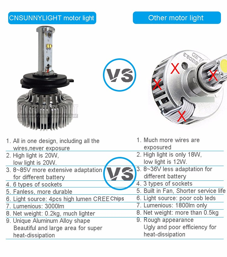 New H4 H6 p43t p15d-25-1 BA20d 20W 3000LM LED Motor Bike Headlight Bulb High Low Daytime Driving Headlamp Motorcycle Light (11)