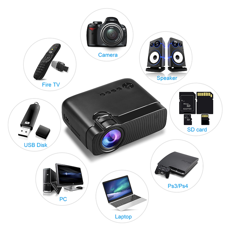 Image 4 - Smartldea AC3 HD 720P Mini Projector,Wired Sync display Optional,Support 1280x800 2400lumens Multimedia LED 3D Pocket Proyector-in LCD Projectors from Consumer Electronics